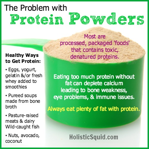 Problems with Protein Powder